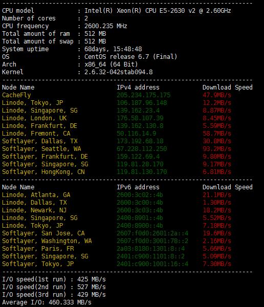 speedtest_ramnode.png