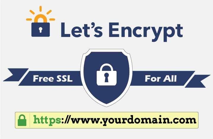 可在线获取Let's Encrypt的免费SSL证书的网站