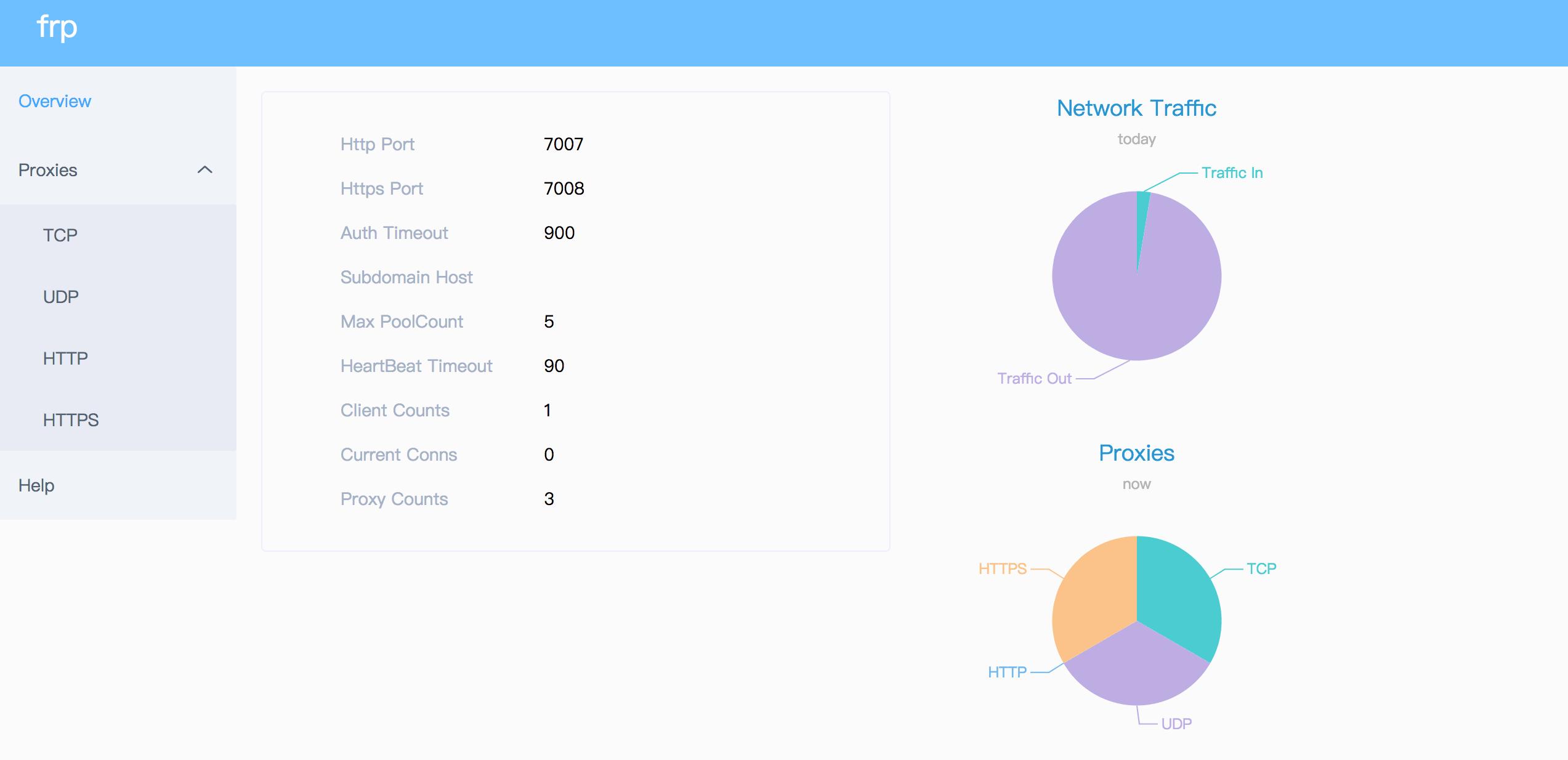 VPS+frp 配置(菜鸟版)